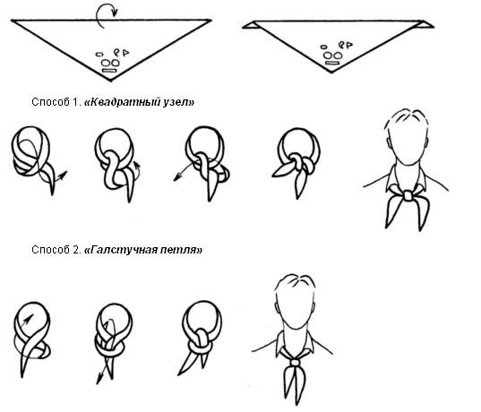 Как сшить пионерский галстук своими руками выкройки